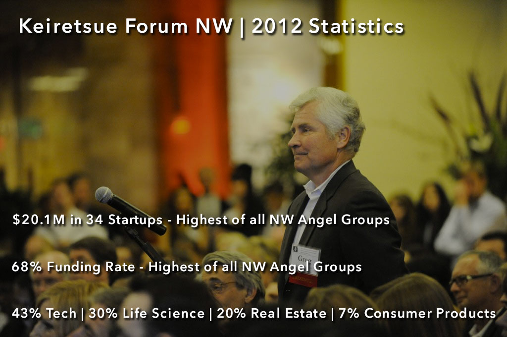 Keiretsu Forum Northwest invests in startups in North West North America